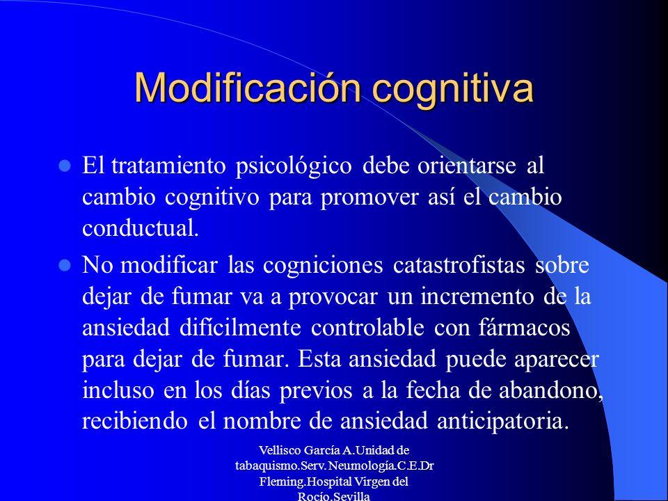 Modificación cognitiva