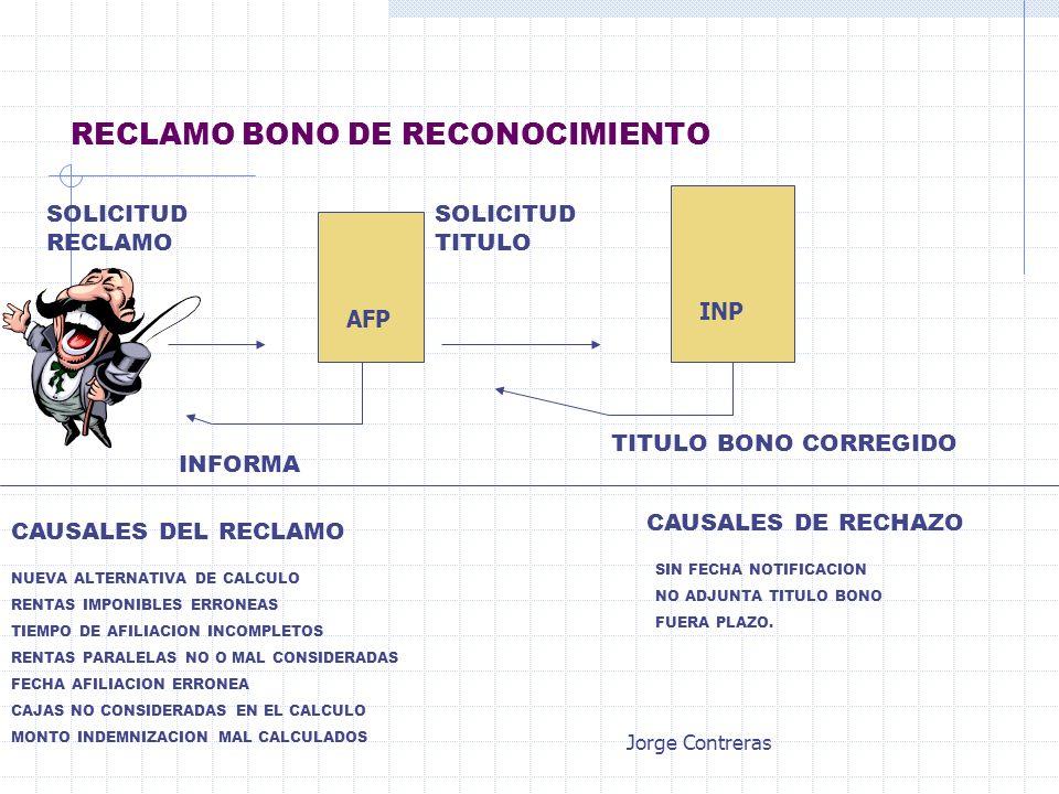 RECLAMO BONO DE RECONOCIMIENTO