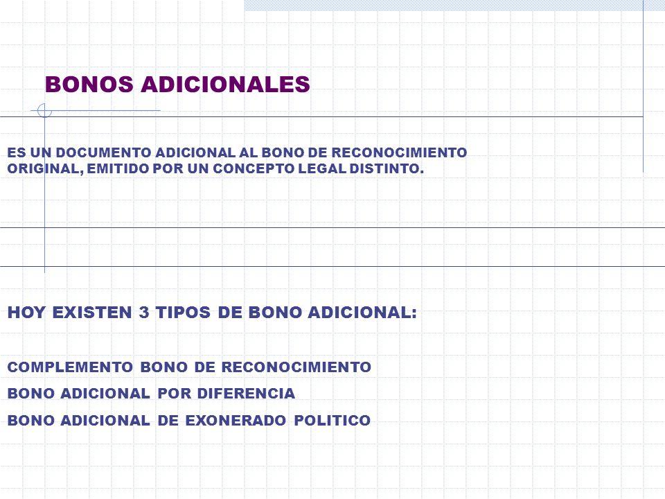 BONOS ADICIONALES HOY EXISTEN 3 TIPOS DE BONO ADICIONAL: