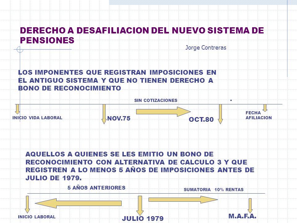 DERECHO A DESAFILIACION DEL NUEVO SISTEMA DE PENSIONES