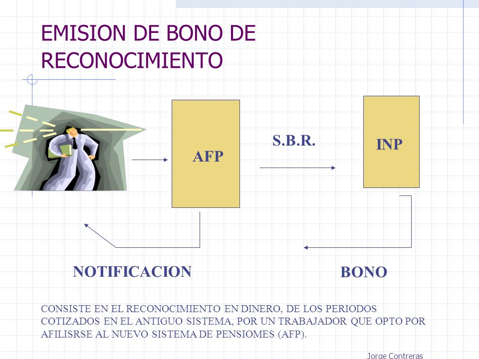 EMISION DE BONO DE RECONOCIMIENTO