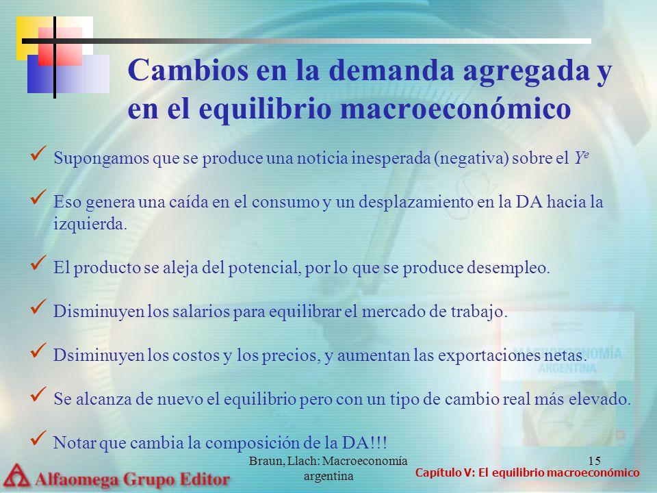 Cambios en la demanda agregada y en el equilibrio macroeconómico