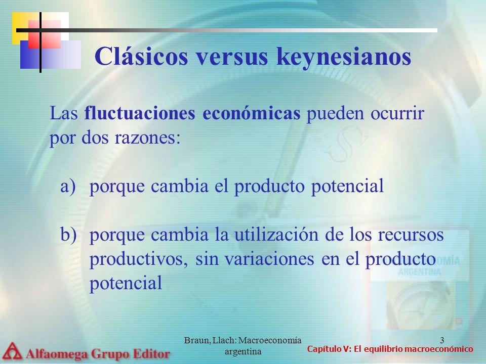 Clásicos versus keynesianos