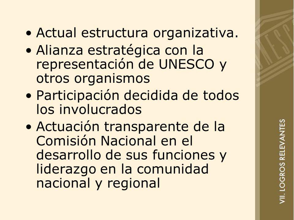 Actual estructura organizativa.