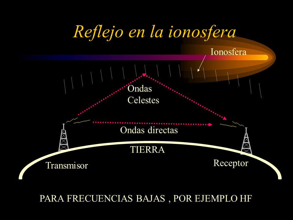 Reflejo en la ionosfera