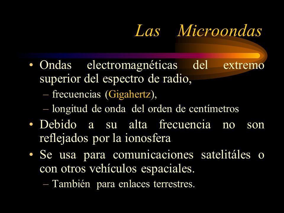 Las Microondas Ondas electromagnéticas del extremo superior del espectro de radio, frecuencias (Gigahertz),