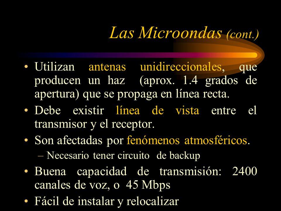 Las Microondas (cont.) Utilizan antenas unidireccionales, que producen un haz (aprox. 1.4 grados de apertura) que se propaga en línea recta.