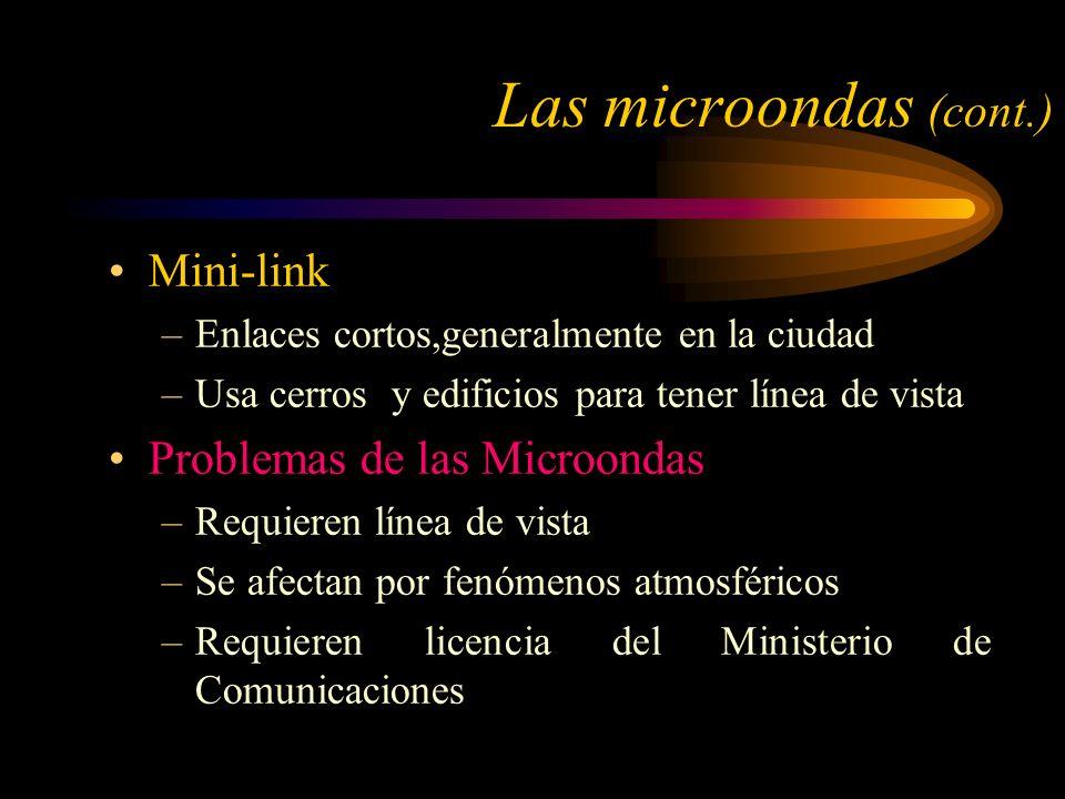 Las microondas (cont.) Mini-link Problemas de las Microondas