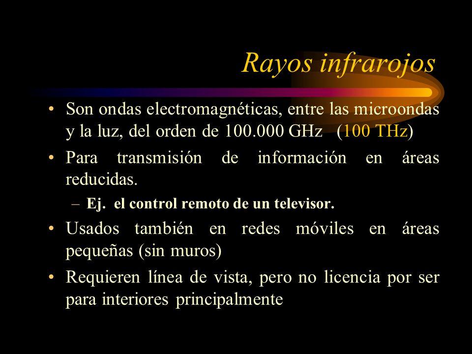 Rayos infrarojos Son ondas electromagnéticas, entre las microondas y la luz, del orden de 100.000 GHz (100 THz)