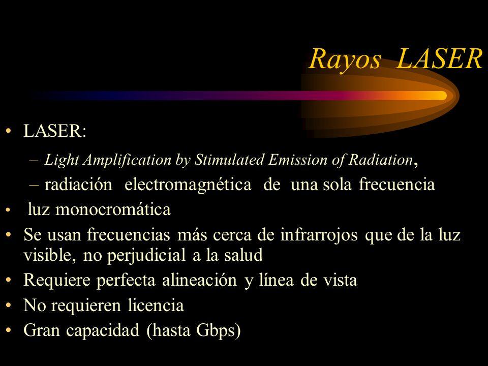 Rayos LASER LASER: radiación electromagnética de una sola frecuencia