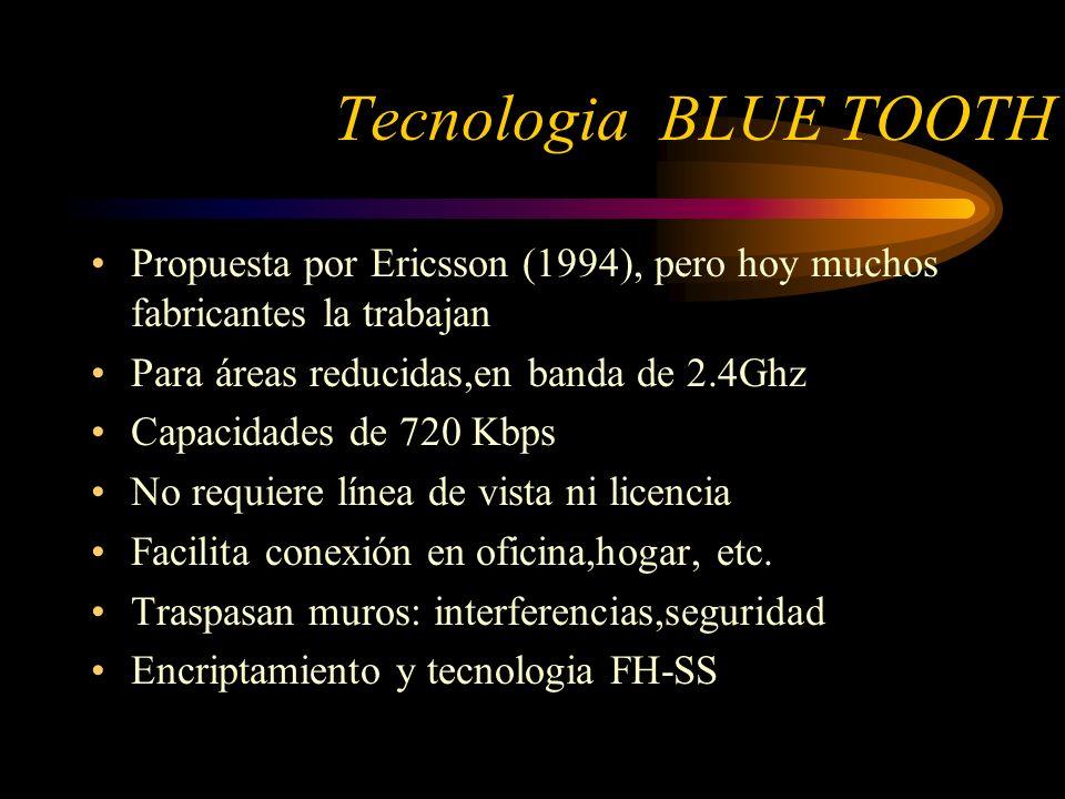 Tecnologia BLUE TOOTH Propuesta por Ericsson (1994), pero hoy muchos fabricantes la trabajan. Para áreas reducidas,en banda de 2.4Ghz.