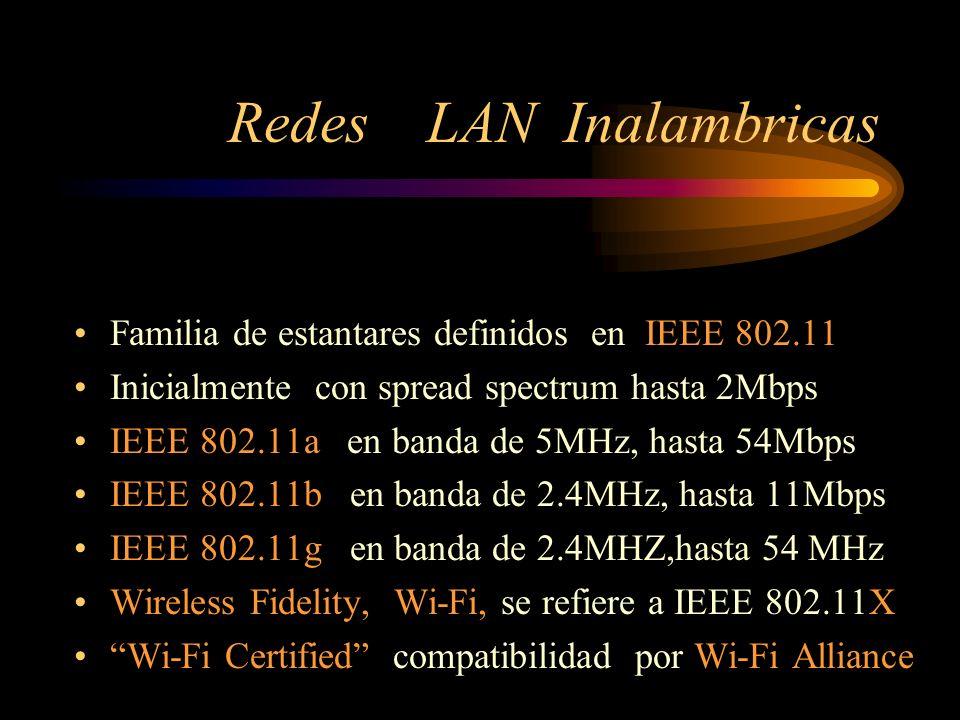 Redes LAN Inalambricas