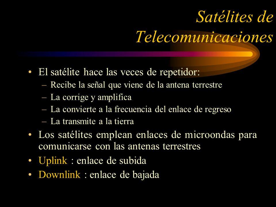 Satélites de Telecomunicaciones