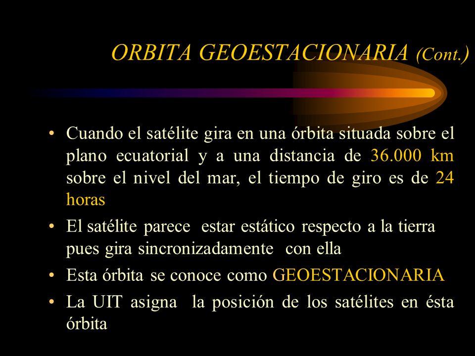 ORBITA GEOESTACIONARIA (Cont.)
