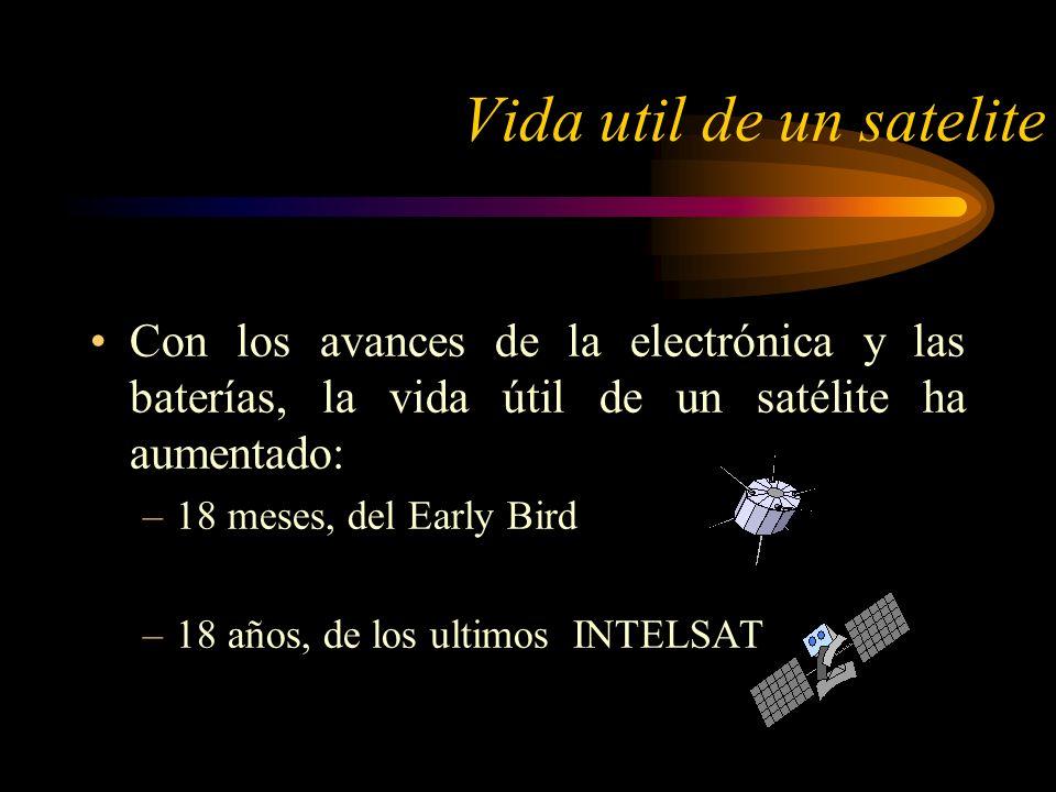Vida util de un satelite