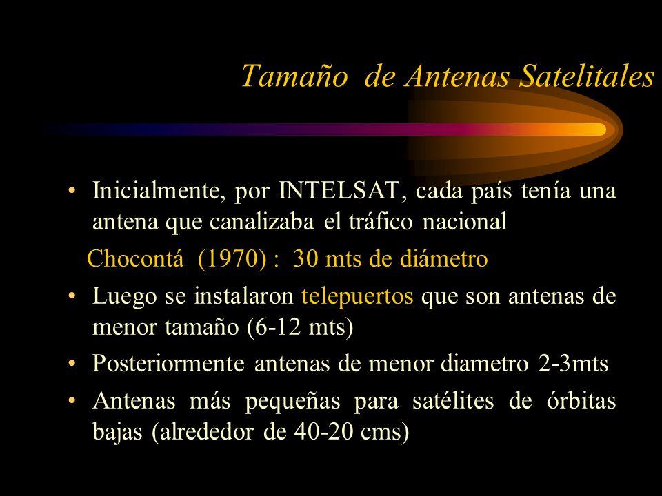 Tamaño de Antenas Satelitales