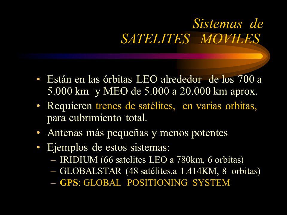 Sistemas de SATELITES MOVILES