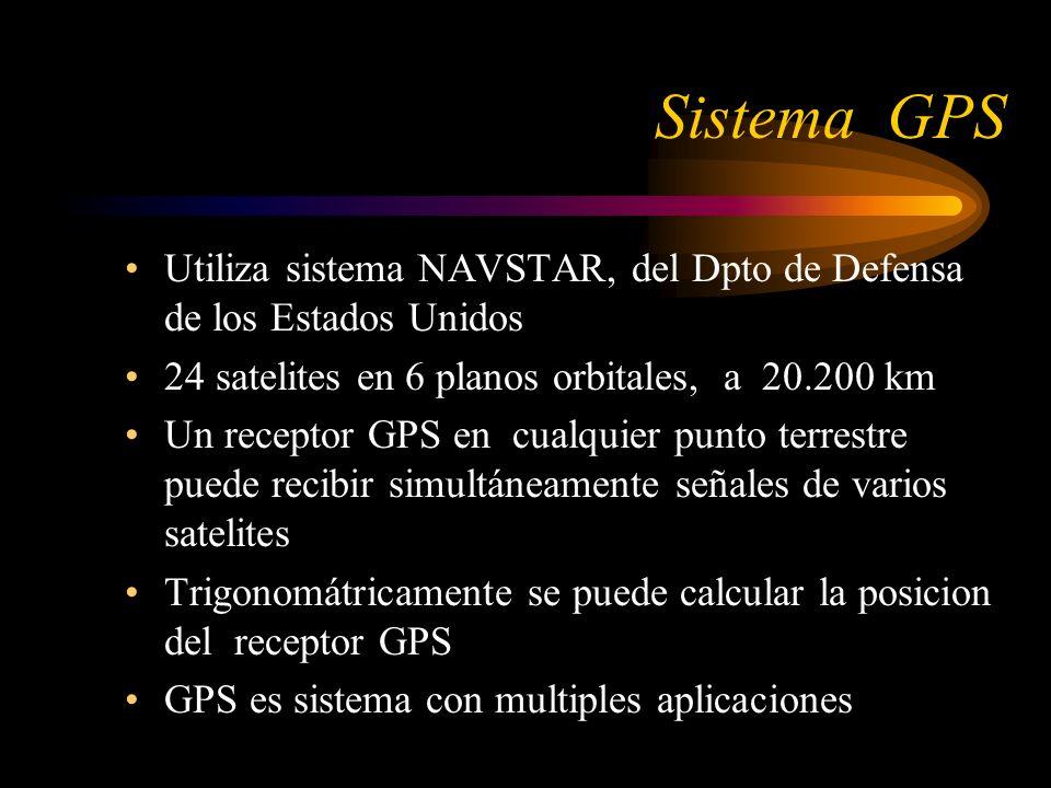 Sistema GPS Utiliza sistema NAVSTAR, del Dpto de Defensa de los Estados Unidos. 24 satelites en 6 planos orbitales, a 20.200 km.