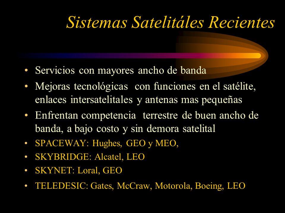Sistemas Satelitáles Recientes