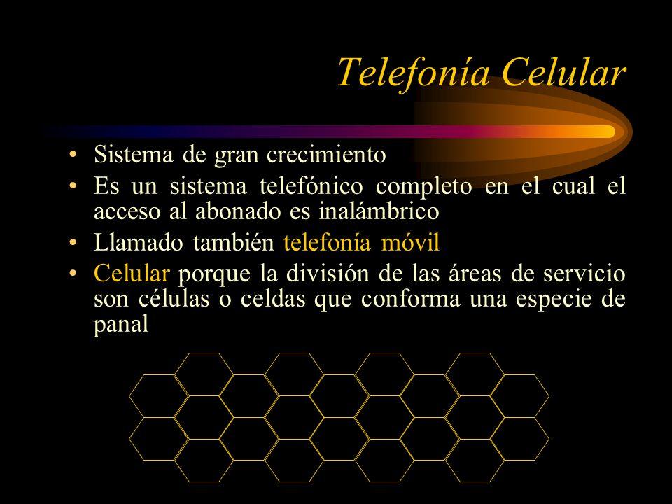 Telefonía Celular Sistema de gran crecimiento