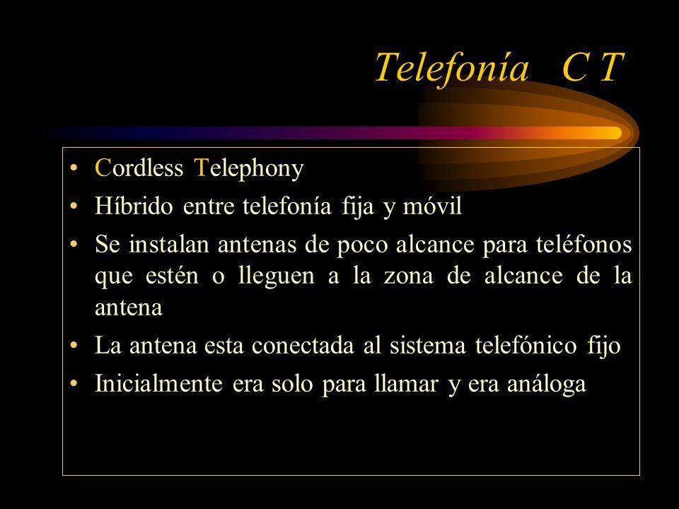 Telefonía C T Cordless Telephony Híbrido entre telefonía fija y móvil