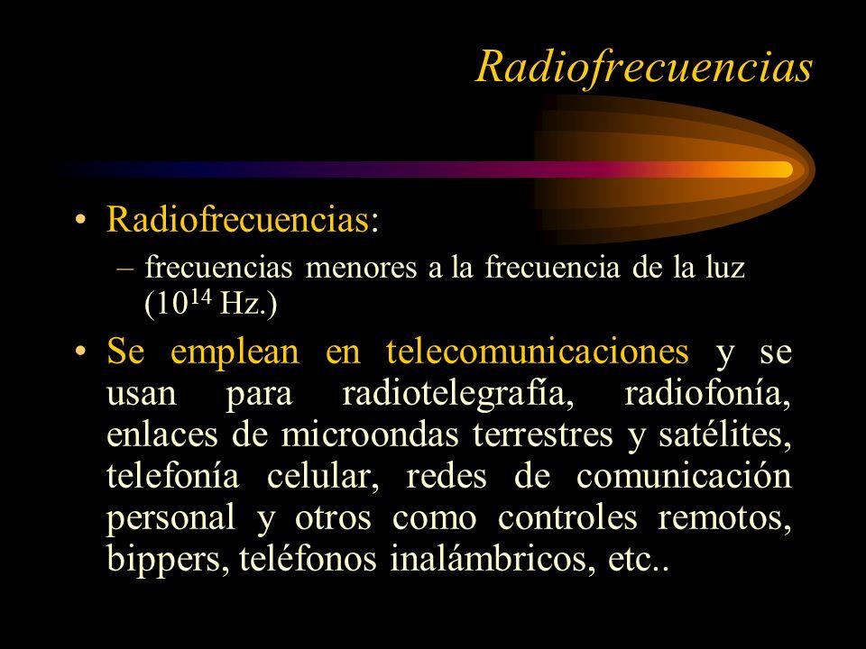 Radiofrecuencias Radiofrecuencias: