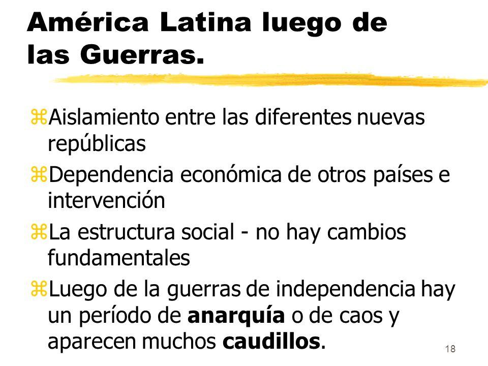 América Latina luego de las Guerras.