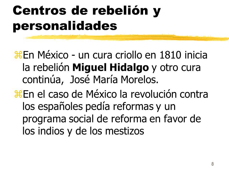 Centros de rebelión y personalidades