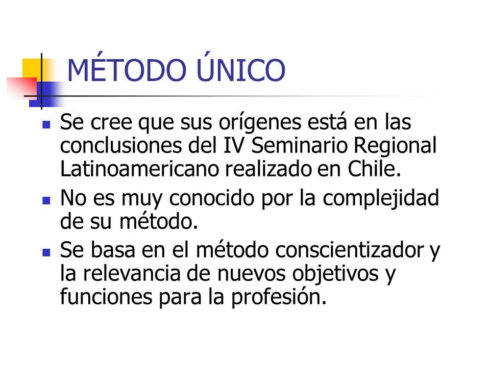 MÉTODO ÚNICO Se cree que sus orígenes está en las conclusiones del IV Seminario Regional Latinoamericano realizado en Chile.