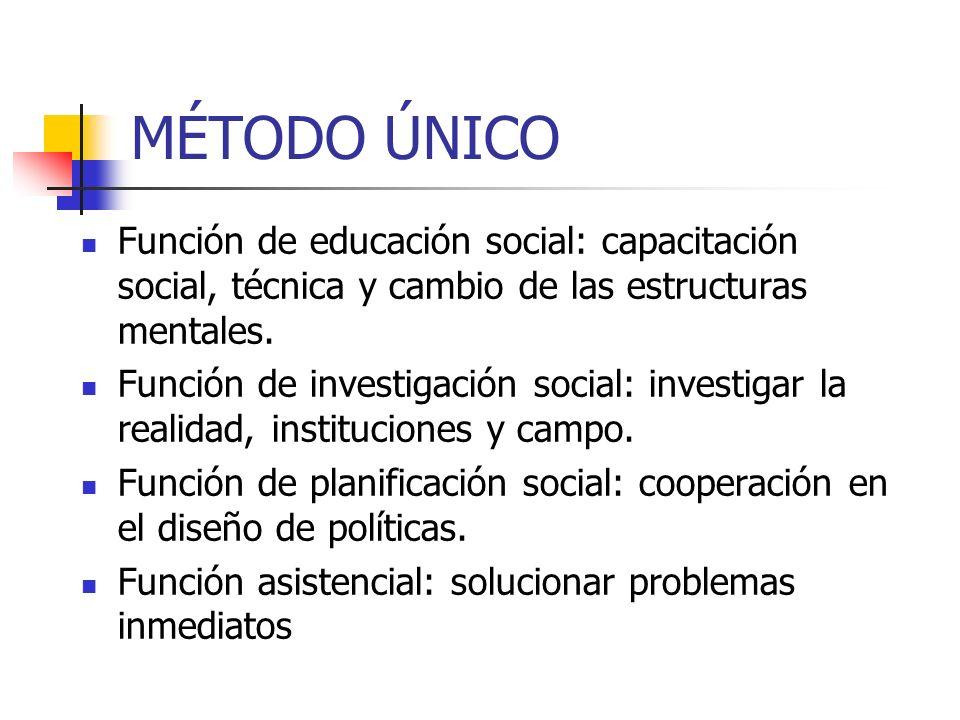 MÉTODO ÚNICO Función de educación social: capacitación social, técnica y cambio de las estructuras mentales.