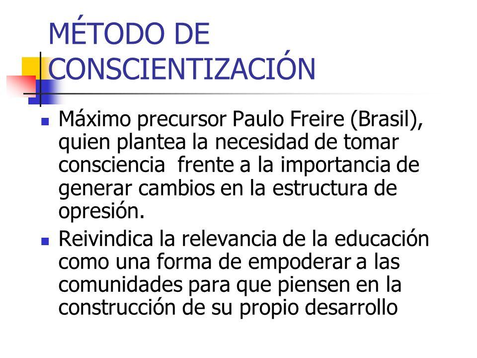 MÉTODO DE CONSCIENTIZACIÓN
