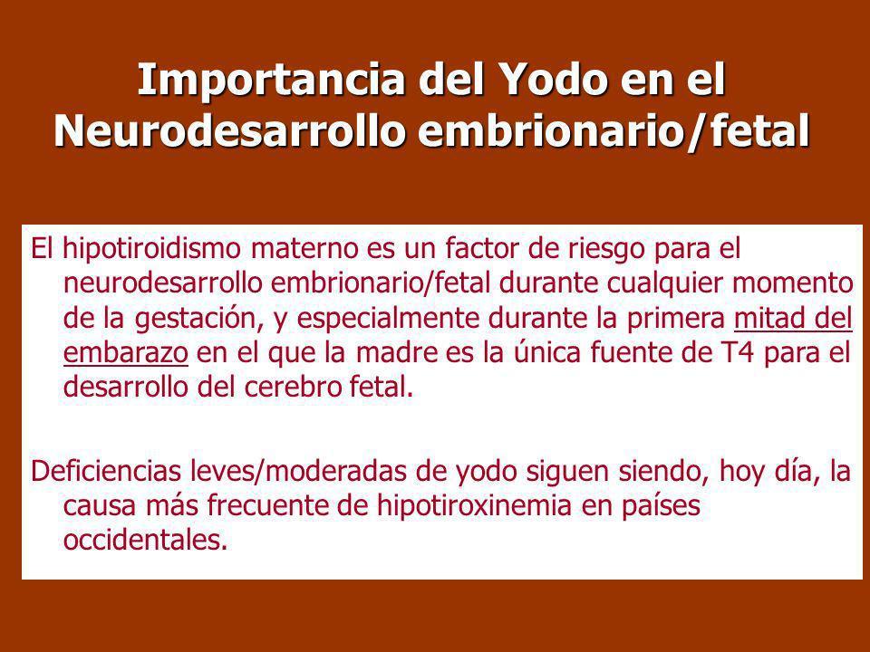 Importancia del Yodo en el Neurodesarrollo embrionario/fetal