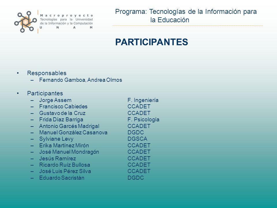 PARTICIPANTES Responsables Participantes Fernando Gamboa, Andrea Olmos