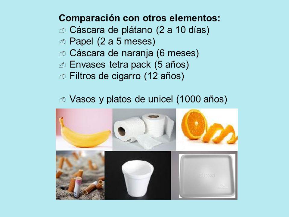 Comparación con otros elementos: