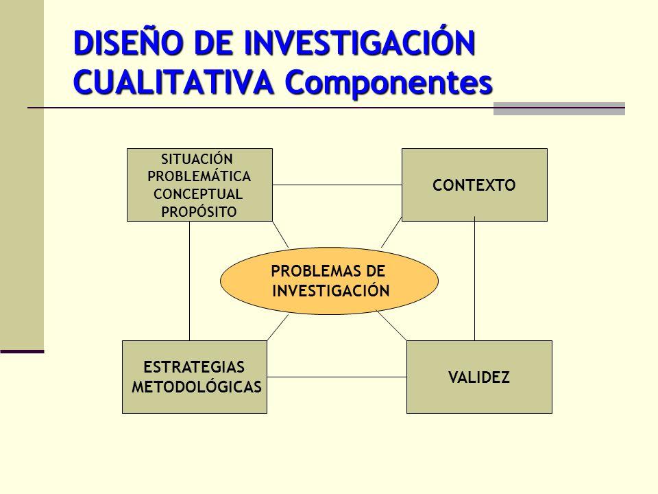 DISEÑO DE INVESTIGACIÓN CUALITATIVA Componentes
