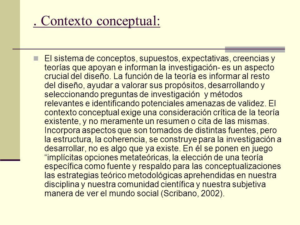 . Contexto conceptual: