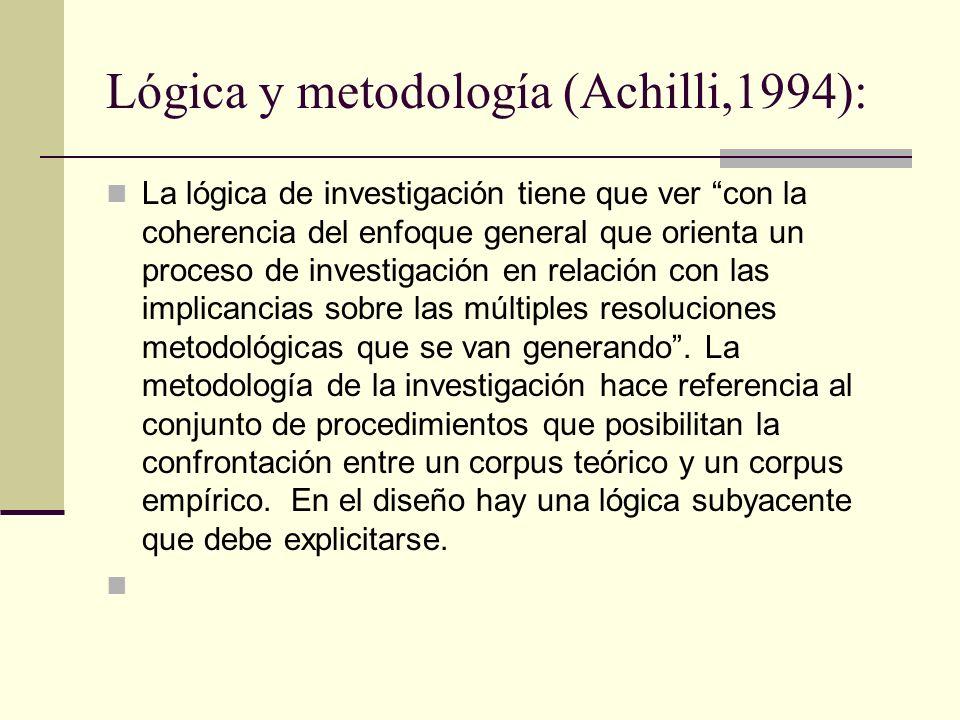 Lógica y metodología (Achilli,1994):