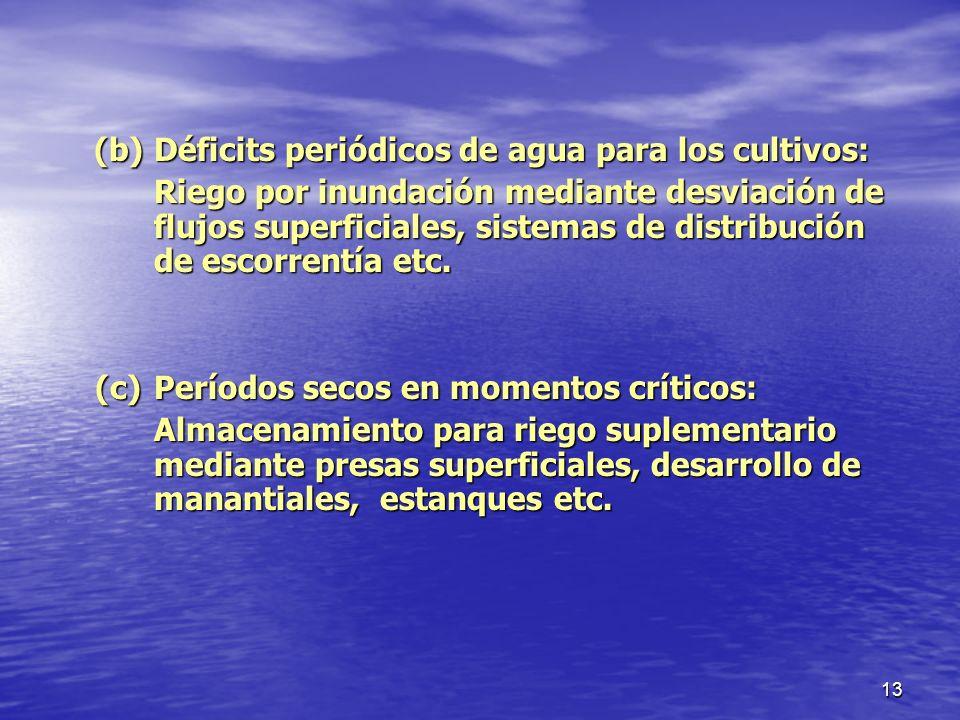 (b) Déficits periódicos de agua para los cultivos: