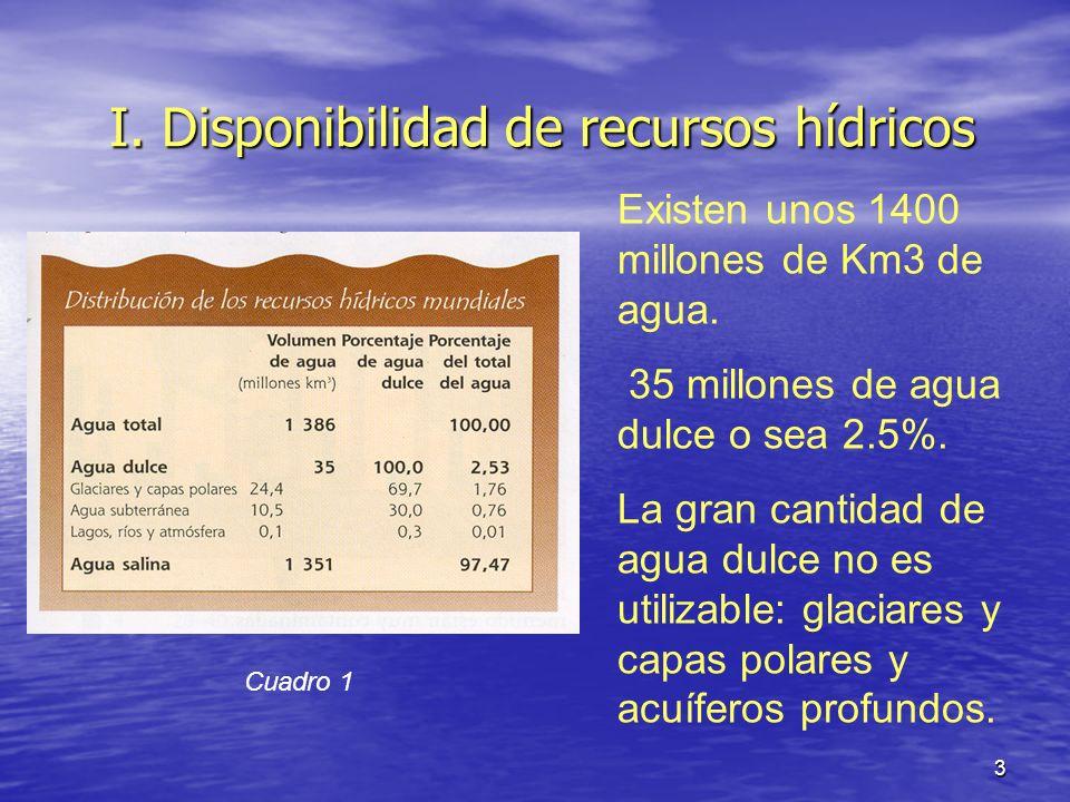 I. Disponibilidad de recursos hídricos