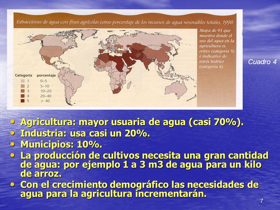 Agricultura: mayor usuaria de agua (casi 70%).