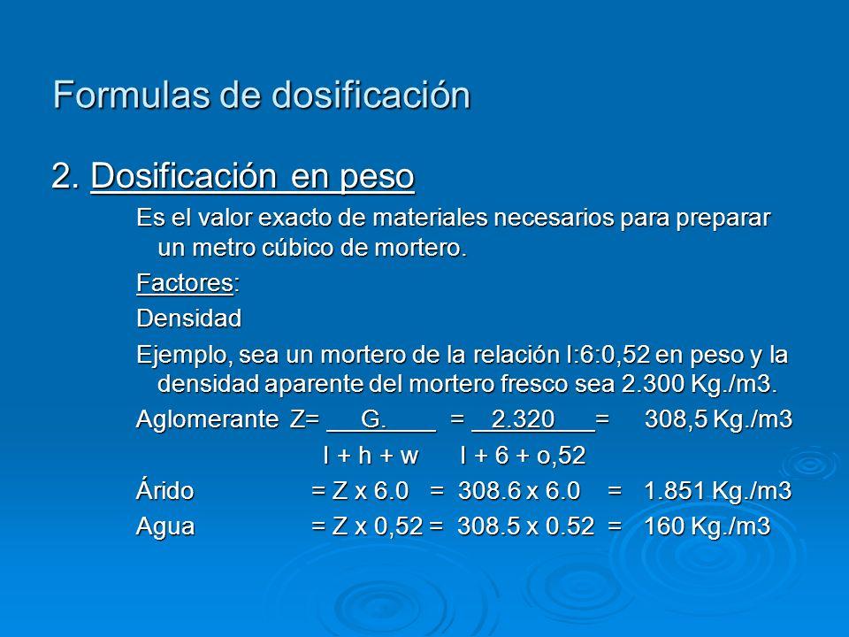 Formulas de dosificación