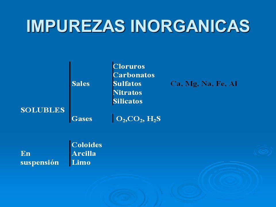 IMPUREZAS INORGANICAS