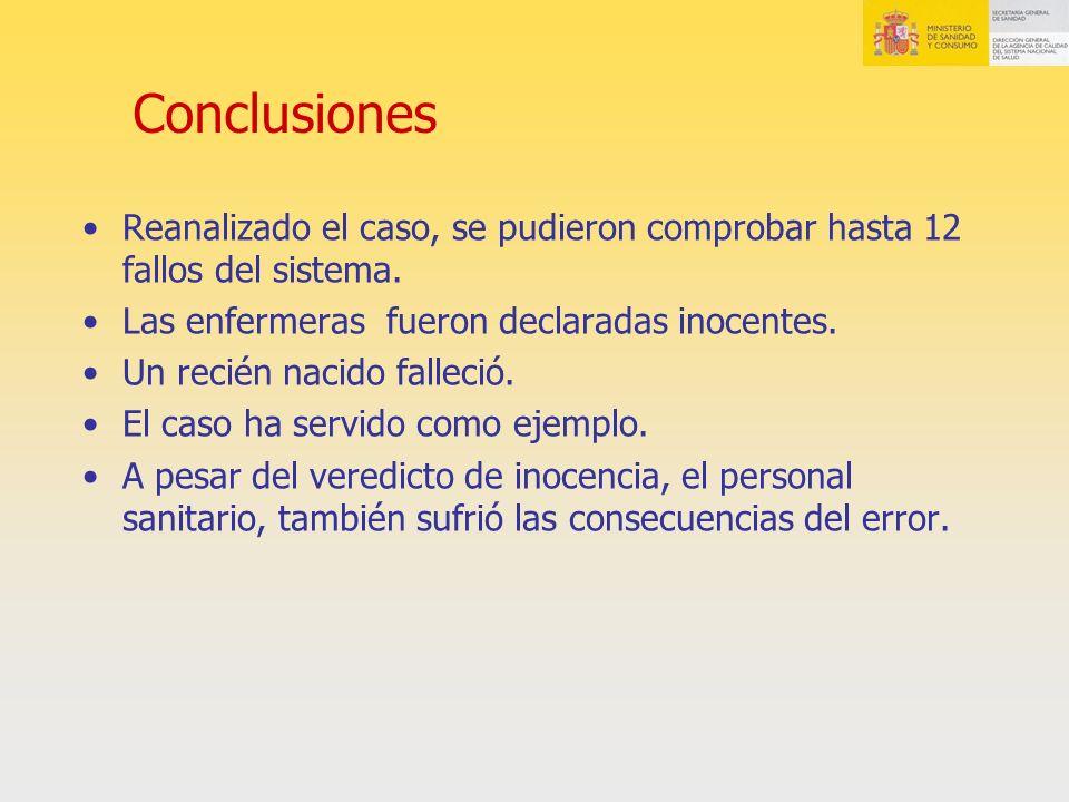 Conclusiones Reanalizado el caso, se pudieron comprobar hasta 12 fallos del sistema. Las enfermeras fueron declaradas inocentes.