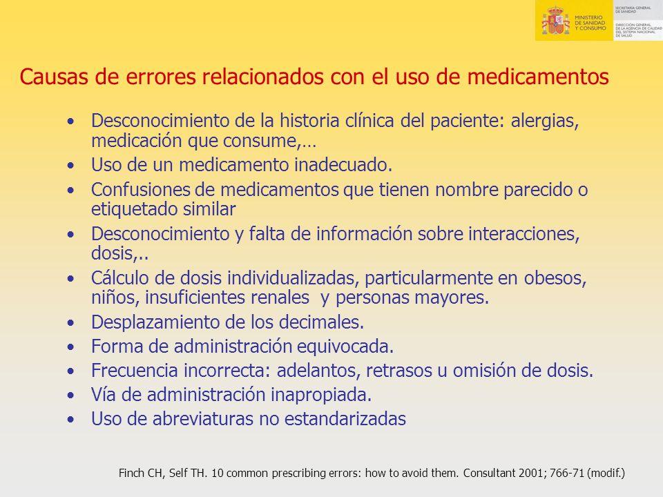 Causas de errores relacionados con el uso de medicamentos