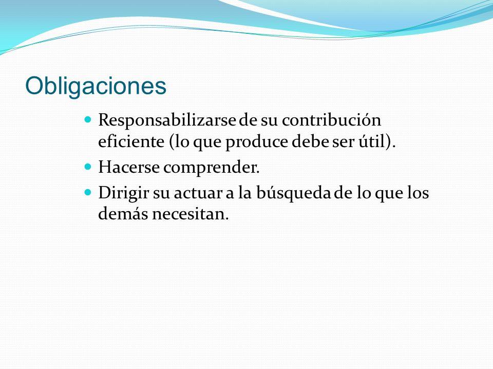 Obligaciones Responsabilizarse de su contribución eficiente (lo que produce debe ser útil). Hacerse comprender.
