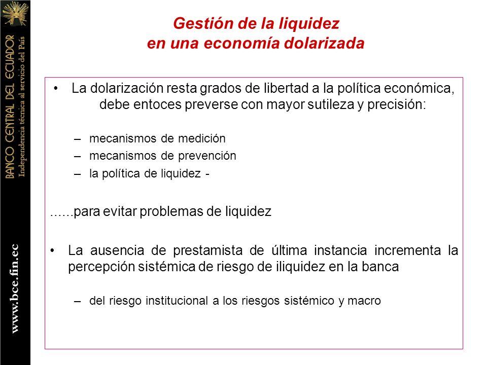 Gestión de la liquidez en una economía dolarizada
