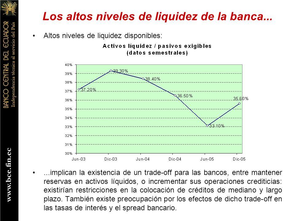Los altos niveles de liquidez de la banca...