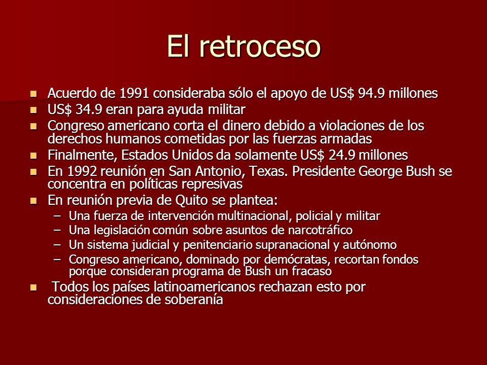 El retroceso Acuerdo de 1991 consideraba sólo el apoyo de US$ 94.9 millones. US$ 34.9 eran para ayuda militar.