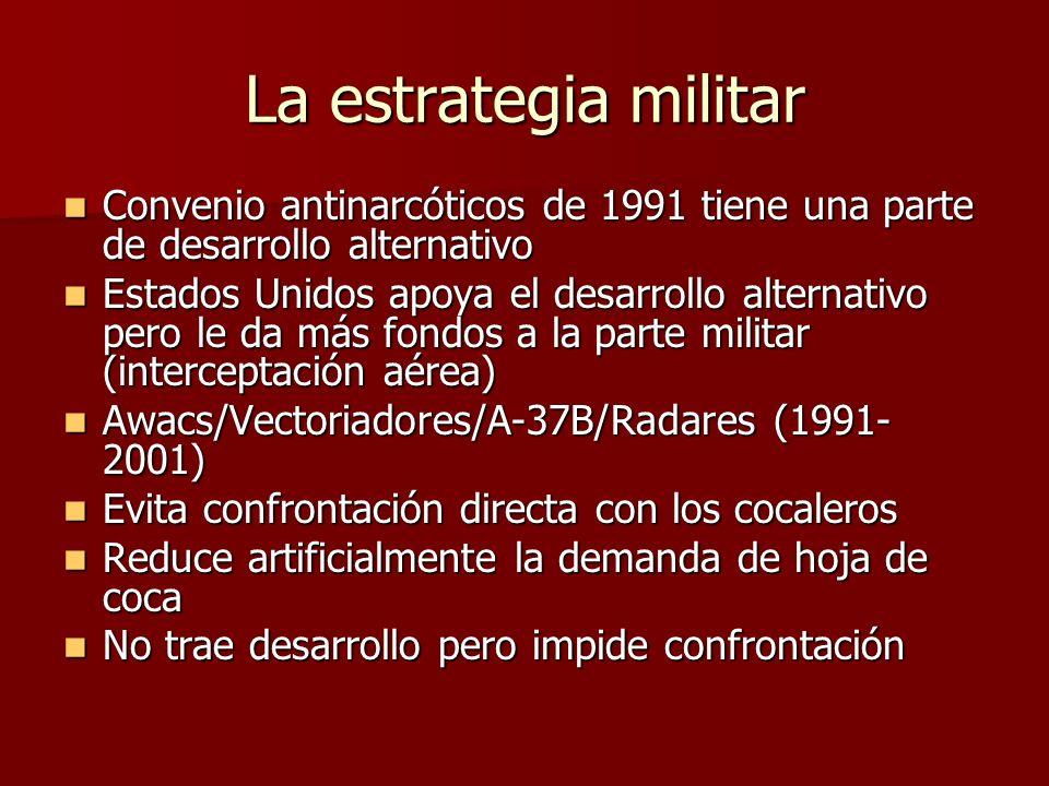 La estrategia militar Convenio antinarcóticos de 1991 tiene una parte de desarrollo alternativo.