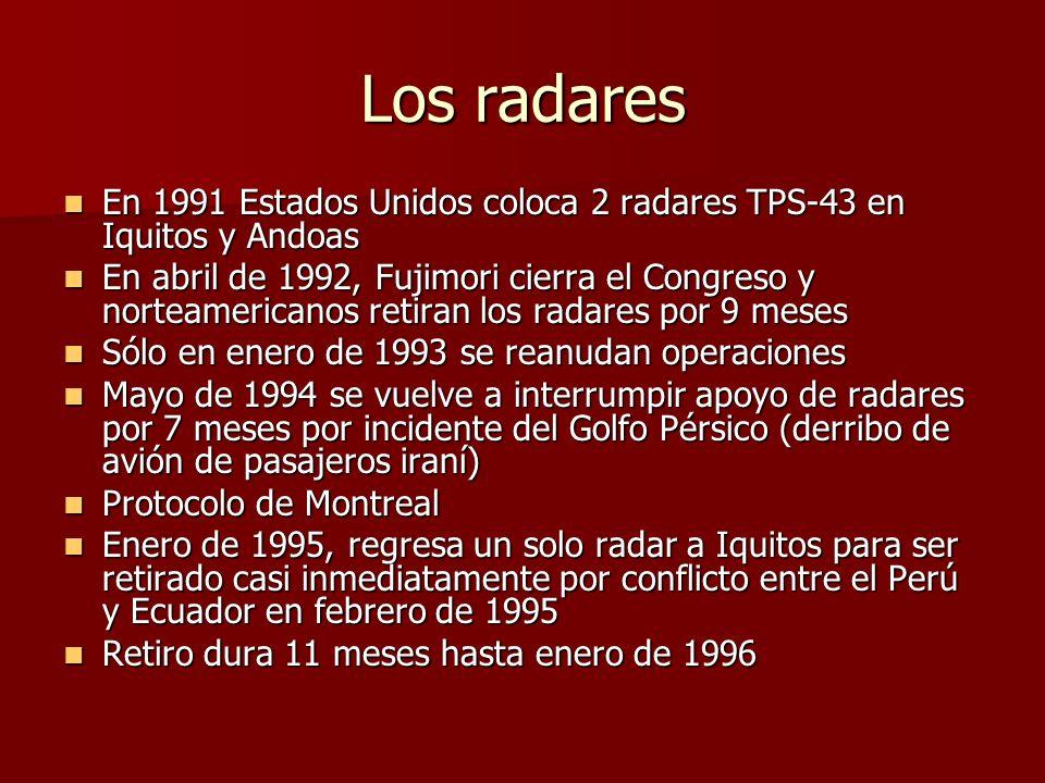 Los radares En 1991 Estados Unidos coloca 2 radares TPS-43 en Iquitos y Andoas.